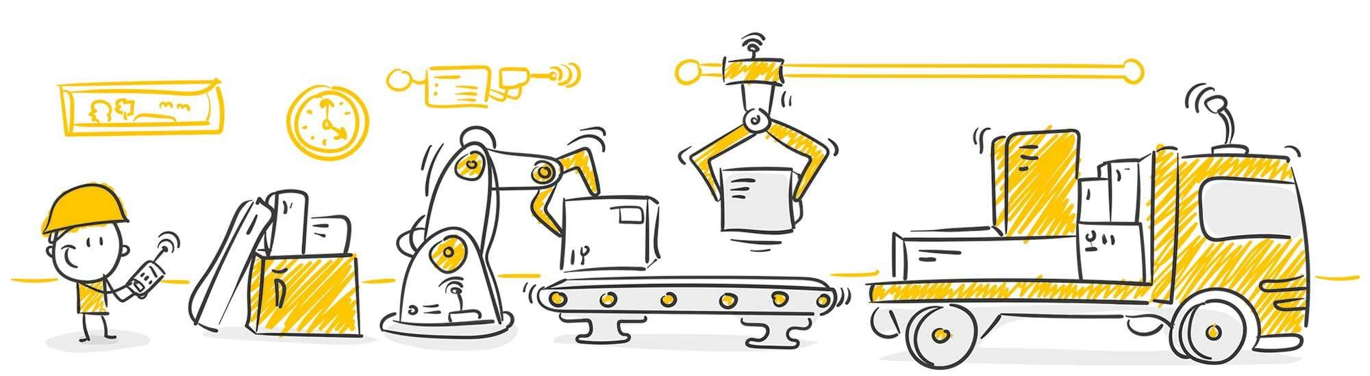Was ist Logistik 4.0?